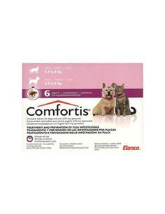 Comfortis 270 mg.(3,90/6,00) 6 comp.