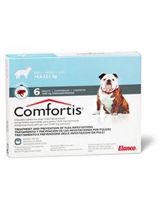 Comfortis 1040 mg.(14,8/23,10) 6 comp.